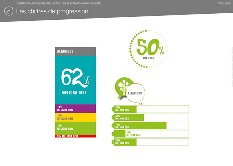 charte graphique CERA-chiffres